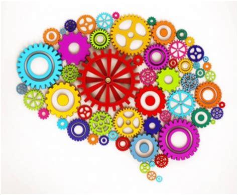 Creative Problem Solving Practice Test, Art Of Problem